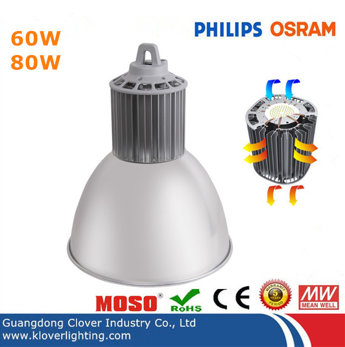 high quality best price 80W LED high bay lights