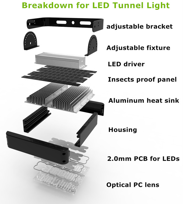 structure for 100W LED tunne light