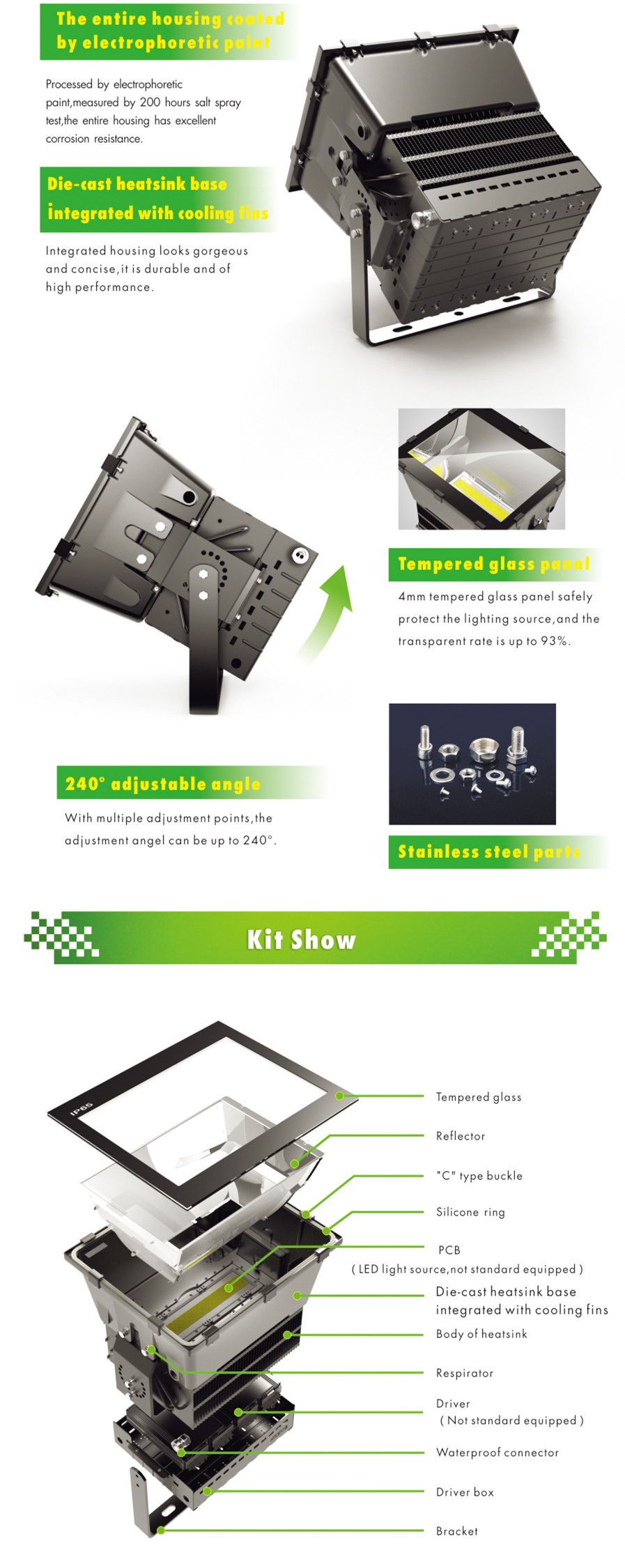 CREE XTE 1000W LED sports field lighting with Meanwell driver
