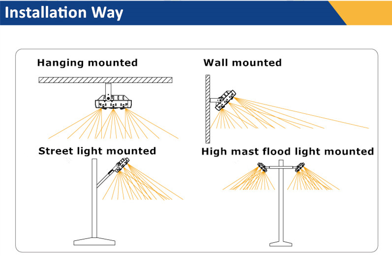 Mounting way for new design LED flood light