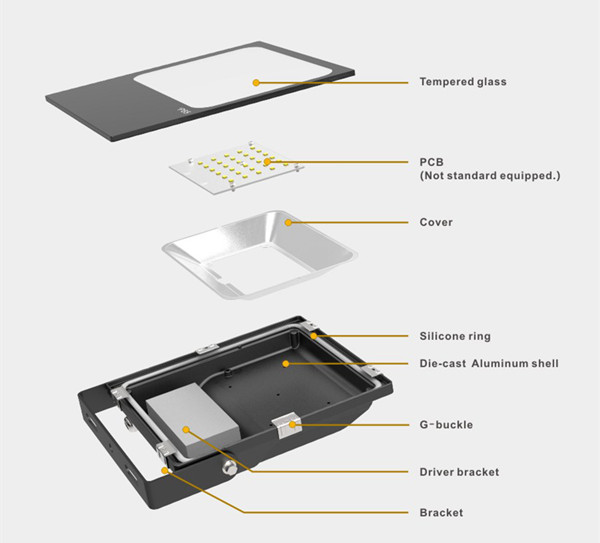 Product breakdown for IP65 30W LED flood lights
