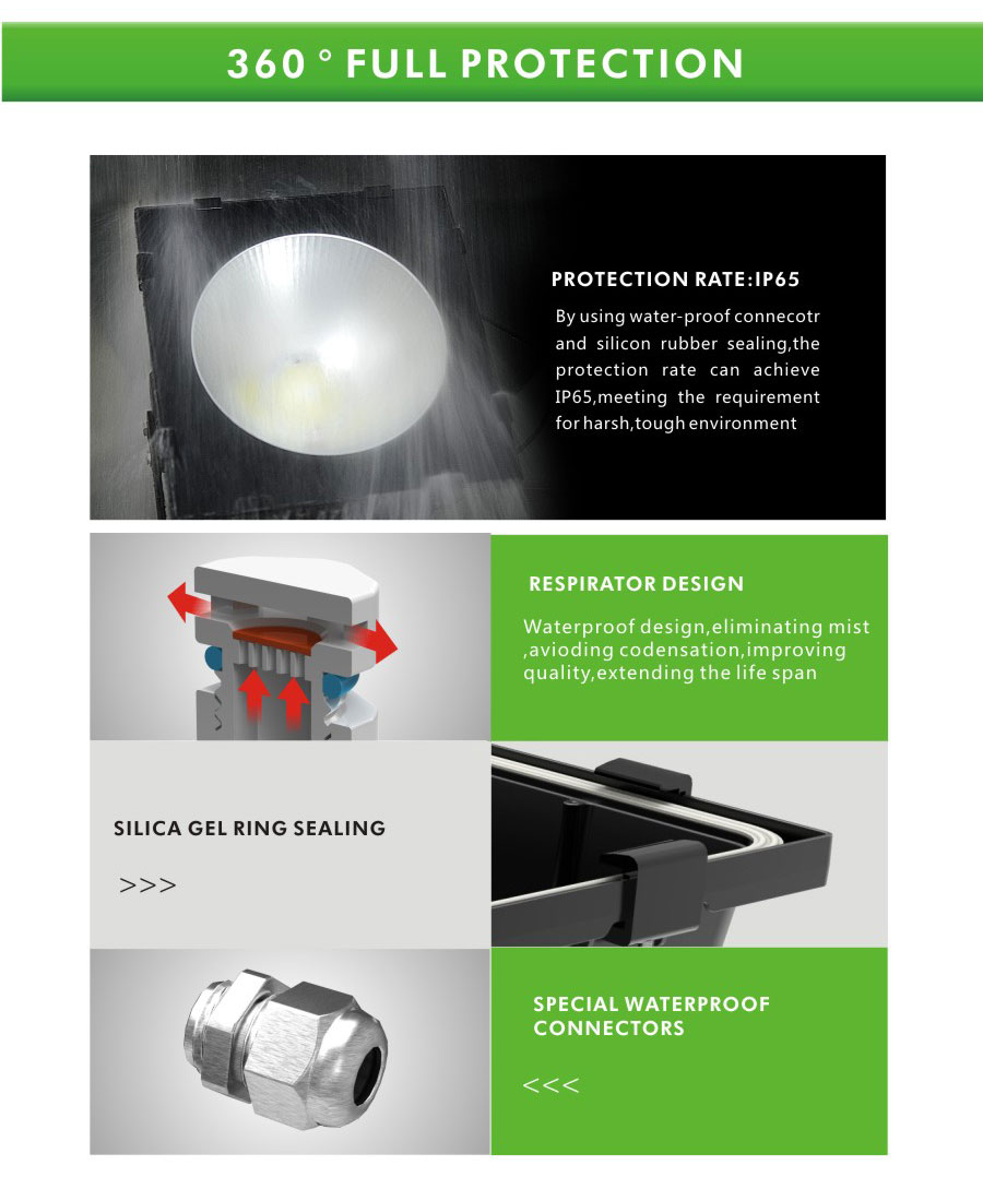 design feature for 400W LED stadium floodlights