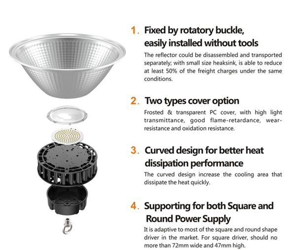 materials for Osram 3030 100W LED high bay lights